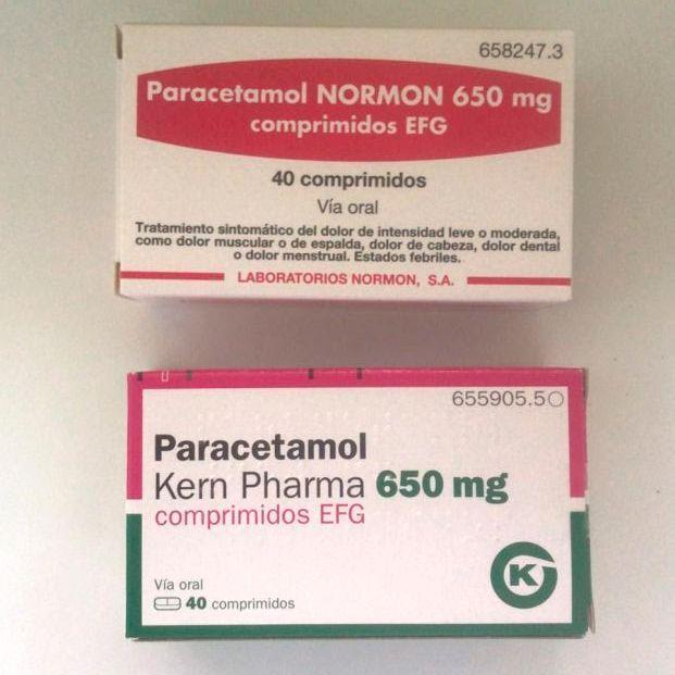 El Inaudito Caso Del Paracetamol Sin Receta